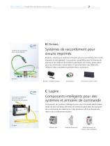 C|Logline - Composants intelligents pour des systèmes et armoires de commande - 7