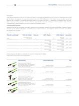 P|Cabling - Aperçu des produits M12 - 10