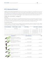 P|Cabling - Aperçu des produits M12 - 9