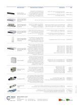 P Cabling - Digital Ceiling - câblage tertiaire dans le faux plafond - 8