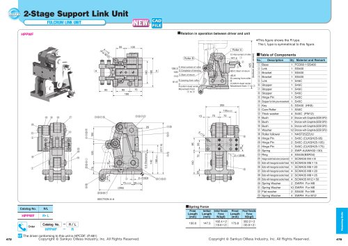 Hemming Units: 2-stage Support Link