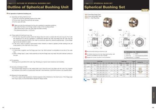 Outline of Spherical Bushing Unit