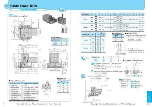 Slide Core Unit for Shape Machining