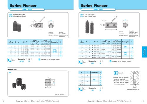 Spring Plunger