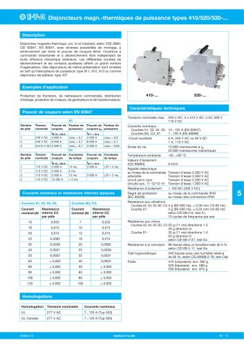 Disjoncteurs de puissance 410