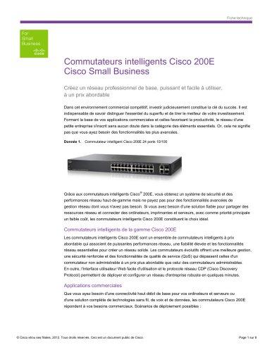 Cisco 200E