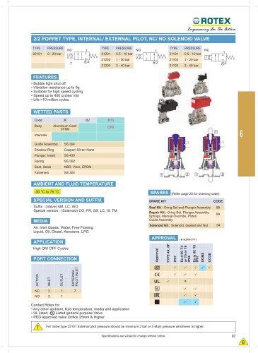 2 Port Poppet Type, Internal / External Pilot, NC / NO Solenoid Valve
