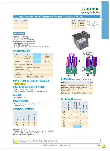 3/2 Direct Acting , NC/ NO Subbase Mounted Solenoid Valve