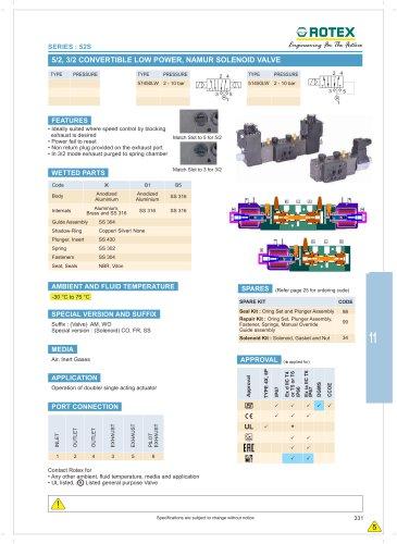 5/2, 3/2 Convertible Low Power, Namur Solenoid Valve
