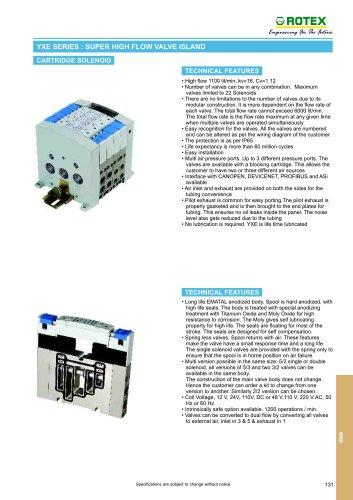 cartridge solenoid valve