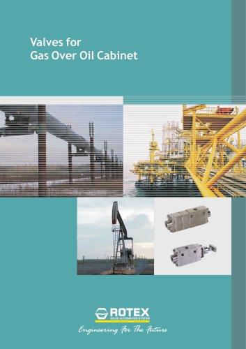 Solenoid valve for gas & oil