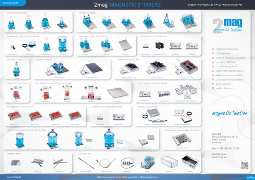 2mag Flyer Product Overview