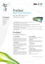 ProCeas® HCN analyzer