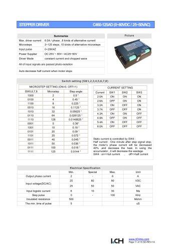 Stepper Driver C460-125AD (0~80VDC / 25~50VAC)