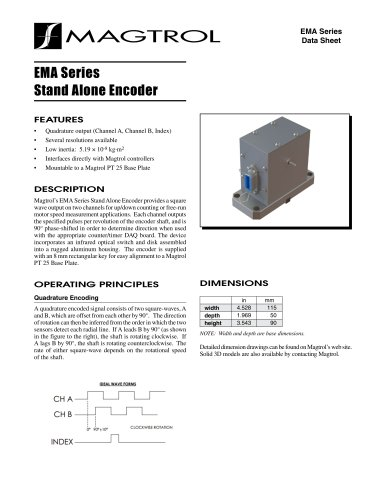 EMA Series Stand Alone Encoder