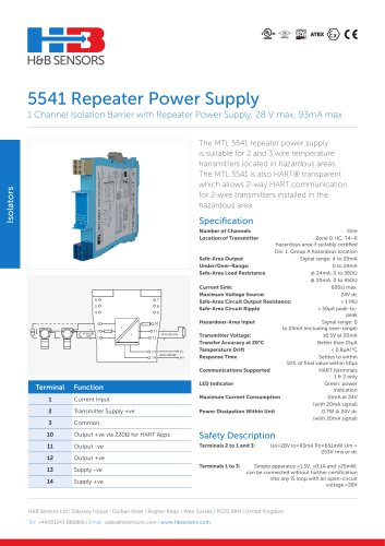 Isolators MTL 5541