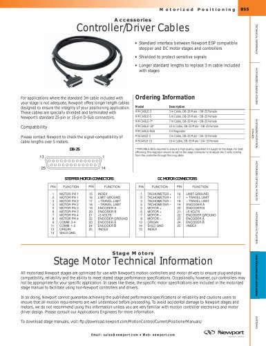 Accessories Controller/Driver Cables