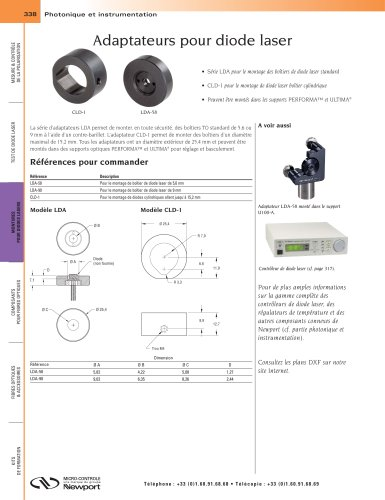 Adaptateurs pour diode laser