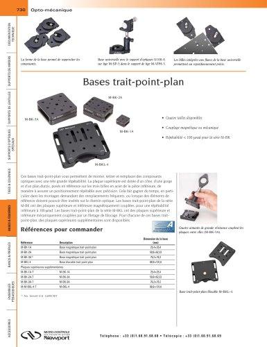 Bases trait-point-plan