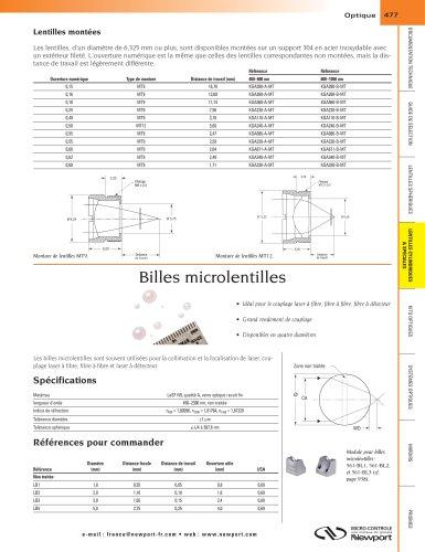 Billes microlentilles