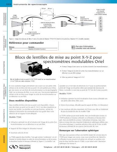 Blocs de lentilles de mise au point X-Y-Z pour spectromètres modulables Oriel