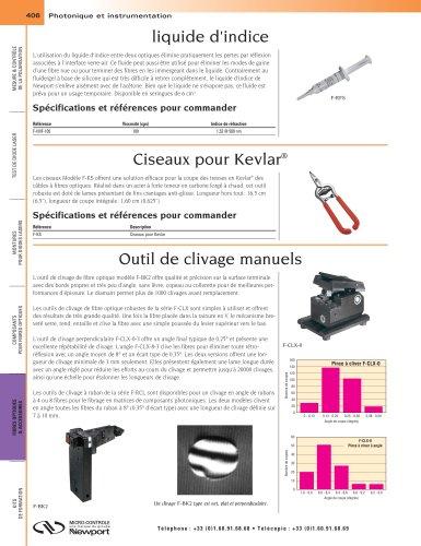 Ciseaux pour Kevlar ®