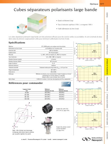 Cubes séparateurs polarisants large bande