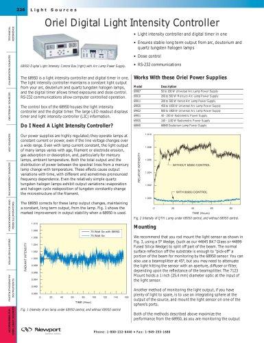 Digital Light Intensity Controller