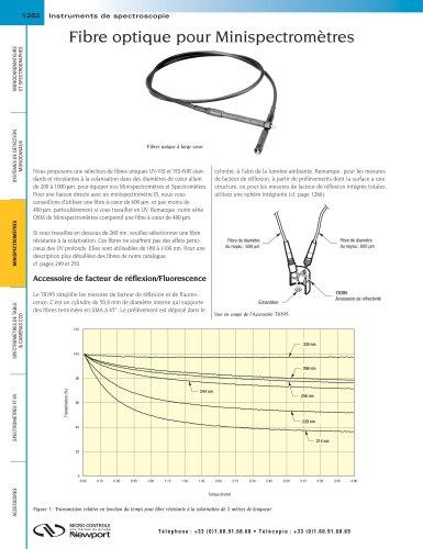 Fibre optique pour Minispectromètres