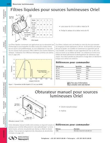 Filtres liquides pour sources lumineuses Oriel