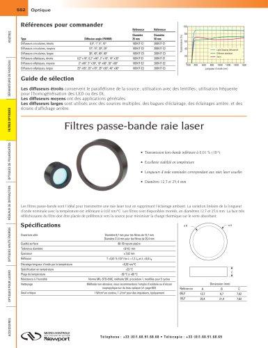 Filtres passe-bande raie laser