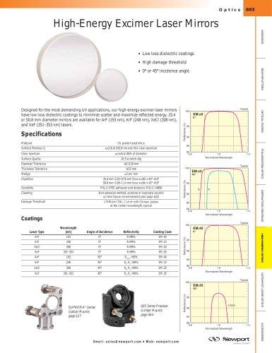 High-Energy Excimer Laser Mirrors