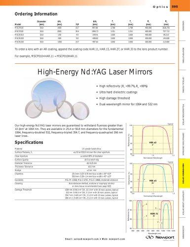 High-Energy Nd:YAG Laser Mirrors
