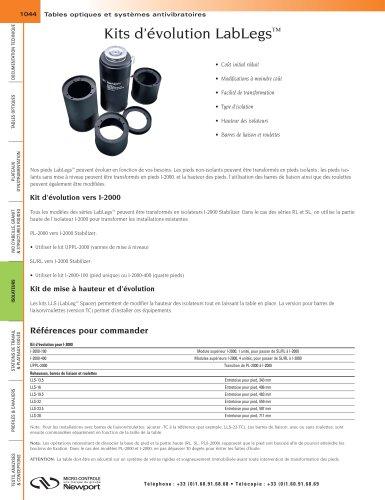 Kits d'évolution LabLegs™
