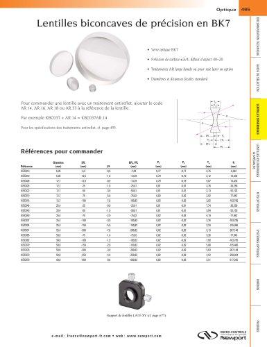 Lentilles biconcaves de précision en BK7