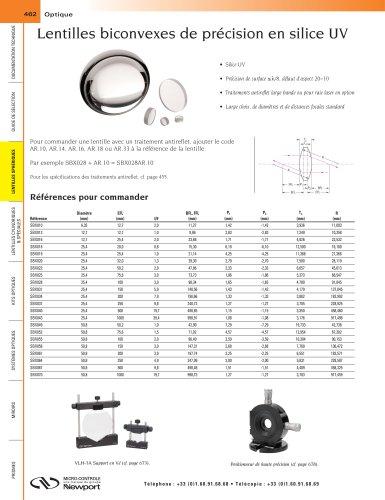 Lentilles biconvexes de précision en silice UV