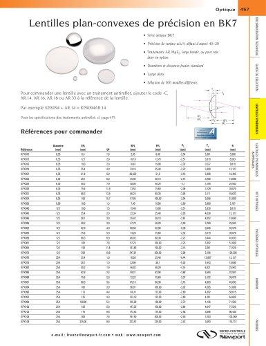 Lentilles plan-convexes de précision en BK7