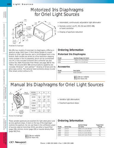 Motorized Iris Diaphragms for Light Sources