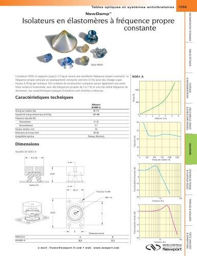 NewDamp™ Isolateurs en élastomères à fréquence propre constante