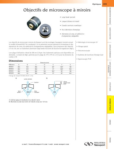 Objectifs de microscope à miroirs