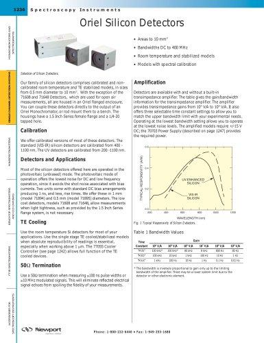 Oriel Silicon Detectors