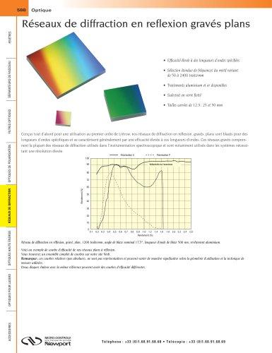 Réseaux de diffraction en reflexion gravés plans