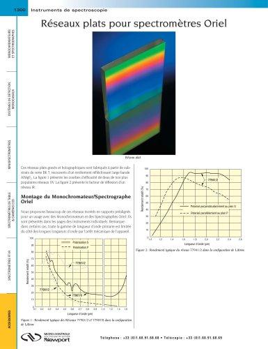 Réseaux plats pour spectromètres Oriel