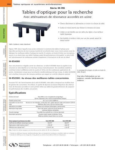 Série M-RS Tables d'optique pour la recherche Avec atténuateurs de résonance accordés en usine