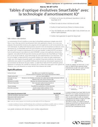 Série M-ST-UT2 Tables d'optique évolutives SmartTable® avec la technologie d'amortissement IQ®