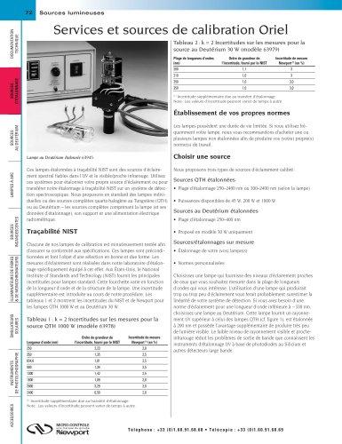 Services et sources de calibration Oriel