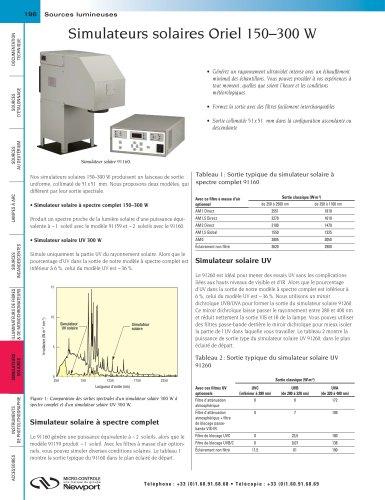Simulateurs solaires Oriel 150–300W