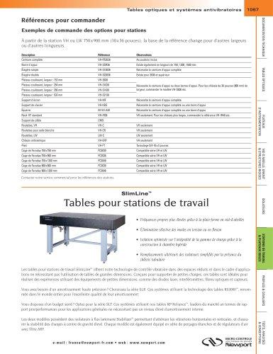 SlimLine™ Tables pour stations de travail