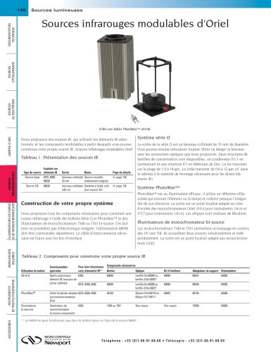 Sources infrarouges modulables d'Oriel