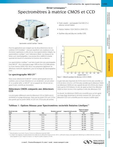 Spectromètres à matrice CMOS et CCD Oriel Linespec
